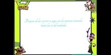 PRIMARIA - 4º - EL RELOJ DIGITAL - MATEMÁTICAS