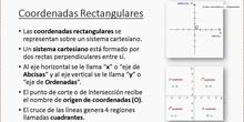 Sistema Cartesiano y Coordenadas Rectangulares.