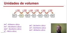 Unidades de volumen