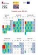 Calendario turnos Clases semipresenciales
