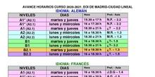 GRUPOS CURSO 2020-2021 EOI CIUDAD LINEAL