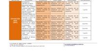 Rúbricas Evaluación CFGS Educación Infantil