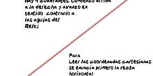PRIMARIA - 6º - COORDENADAS CARTESIANAS 2 - MATEMÁTICAS