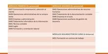 Proceso de Matrícula CFGS GAD. Cuso 2020/21