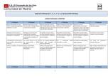 Objetivos mínimos_versión final_Primaria_CEIP FDLR_Las Rozas
