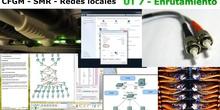 UT 7 - Enrutamiento - 04 - Parte 3 - 3 routers y 6 redes (PT)