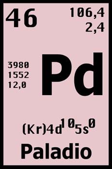 Tabla periódica, paladio