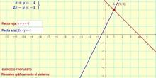 GeoGebra: 2º ESO. Matemáticas