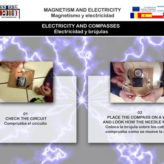 Magnestism and electricity experiment 04 Electricity and compasses