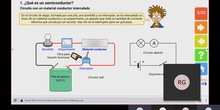 Clase del lunes19 de abril 3ºA: Semiconductores: El diodo