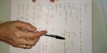 4ºESO-Cálculo de distancia y pendiente entre dos puntos