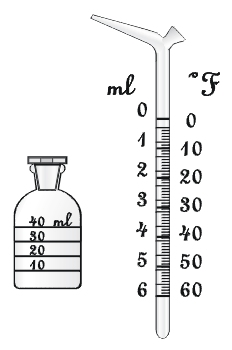 Bureta y frasco de Buitron