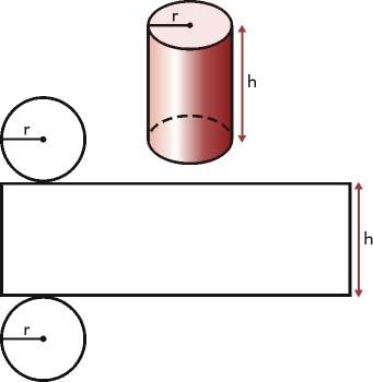 El cilindro y su desarrollo
