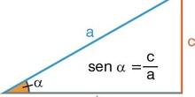 Seno en un triángulo rectángulo