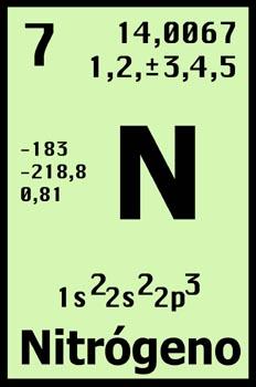 Tabla periódica, nitrógeno