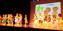 baile de 4 años
