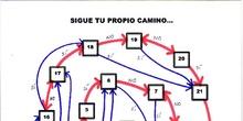 Grafo para juego - gamificación