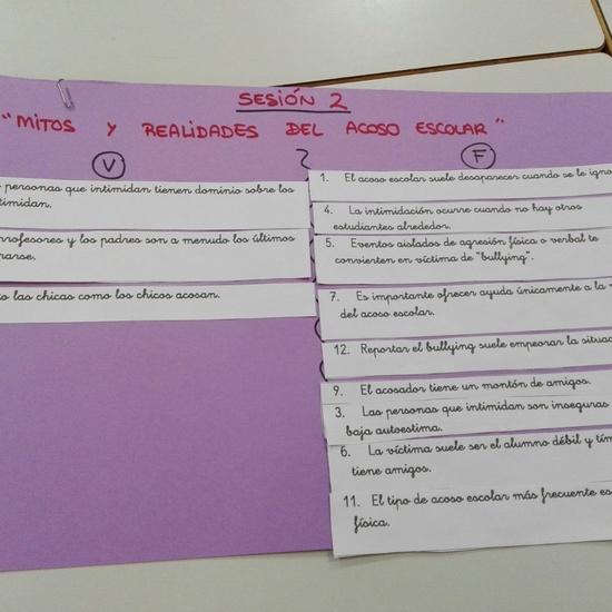 Dinámica de grupo sobre análisis de los mitos y realidades del acoso escolar 4