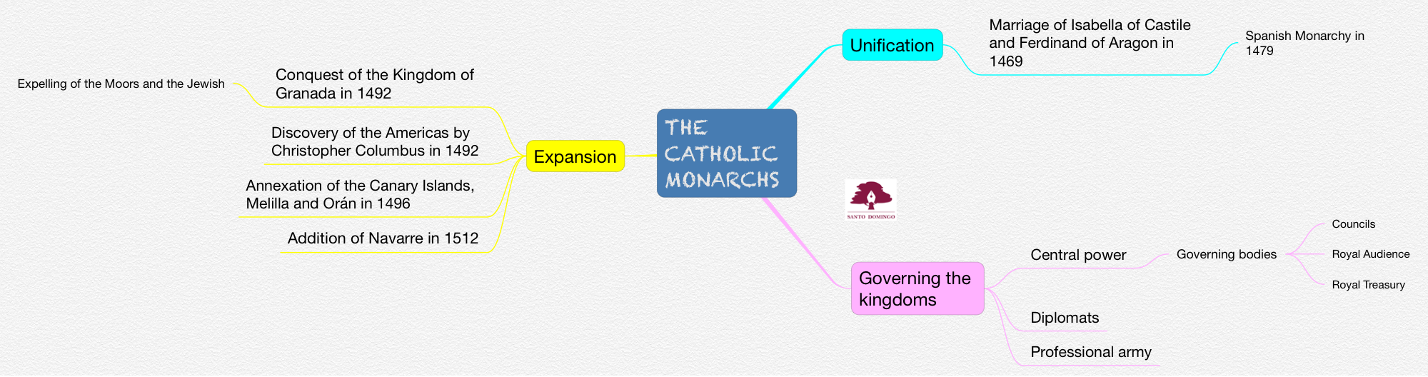 SS_THE CATHOLIC MONARCHS_5