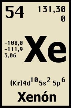 tabla peridica xenn - Tabla Periodica El Xenon