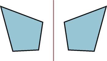 Simetría axial