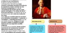 El Pensamiento de David Hume