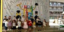 Actuación 1-5 años A.
