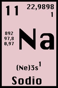 en cuanto a la posicin donde encontrar el sodio dentro de la tabla peridica de los elementos el sodio se encuentra en el grupo 1 y periodo 3