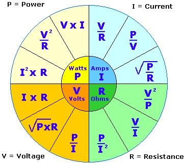 Electric magnitudes