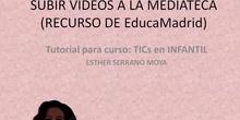 Tutorial fondo virtual (curso TIC)