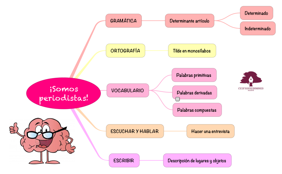 LENGUA_¡SOMOS PERIODISTAS!_4