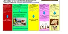 Plan actividades 7 Infantil 4 años