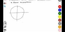 Relaciones entre razones trigonométricas II 1BACH