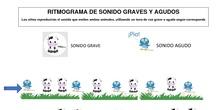 RITMOGRAMA SONIDOS GRAVES Y AGUDOS