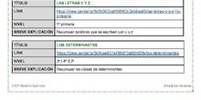 Recursos Digitales - Lengua castellana y literatura