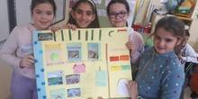 2020_02_13_4º proyecto animales vertebrados_CEIP FDLR_Las Rozas 13