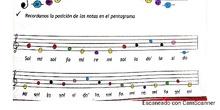 SOLUCIÓN ESCALA MUSICAL