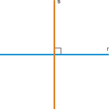 Rectas perpendiculares