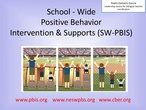 SW-PBIS: School Wide Positive Behavior Intervention and supports