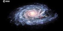El Sol en nuestra galaxia.