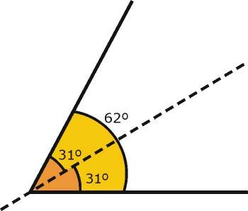 Bisectriz de un ángulo