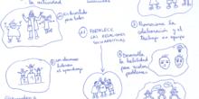 10 razones para utilizar un Scape Room Educativo