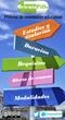 ORIENTAPILLS: Infografías de orientación académica y profesional (Dosier completo)