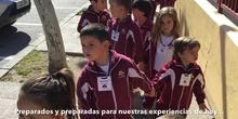 INFANTIL - 4 AÑOS A - VISITA AL DENTISTA