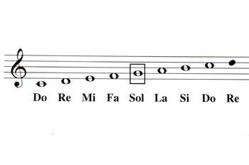 Escala musical clave de sol