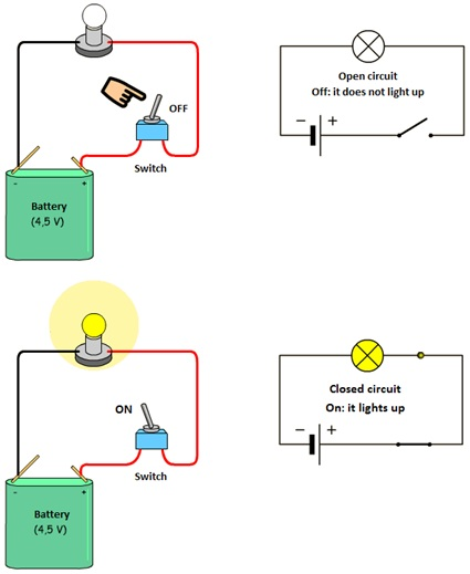 Simple bulb circuit