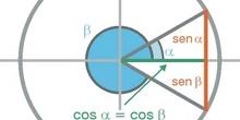 Reducción al primer cuadrante de un ángulo del 4º