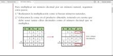 MATEMÁTICAS 5º. OPERACIONES CON DECIMALES, FRACCIONES EQUIVALENTES Y ÁREAS