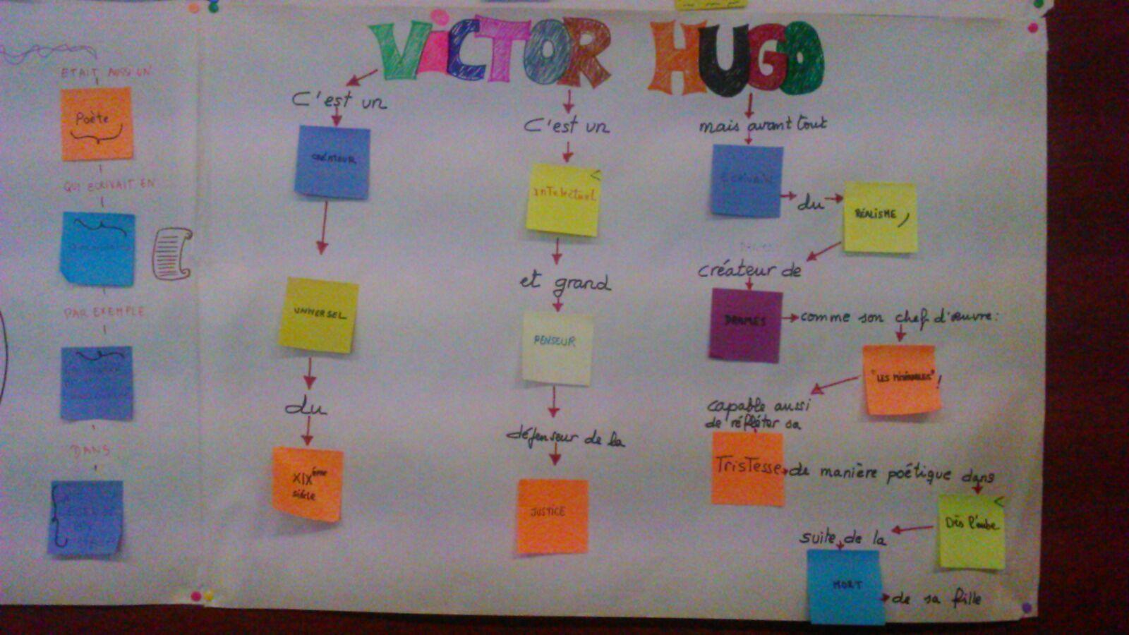 Carte conceptuelle Victor Hugo 3