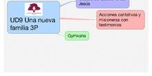 PRIMARIA - 3º - UNA NUEVA FAMILIA - RELIGIÓN